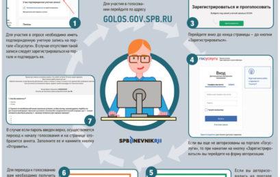 25 мая с 10.00 до 14.00 в СПб проходит электронное голосование по оценке дистанционного обучения